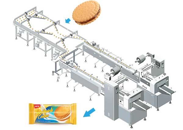 biscuit packing line