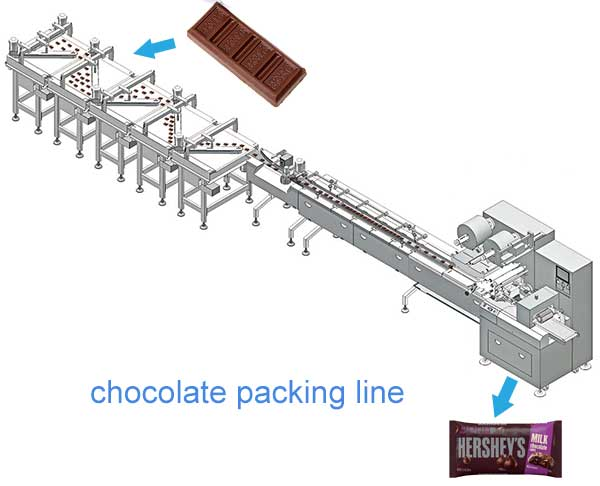 chocolate packing line