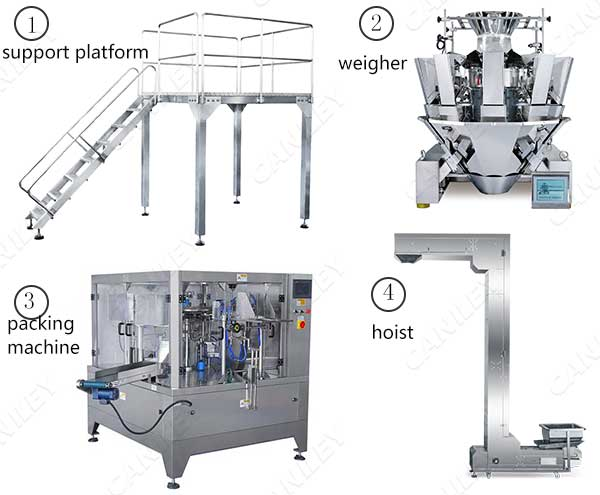 stand up pouch filling machine composition