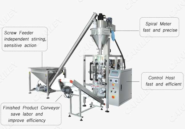 coffee packaging machine for sale