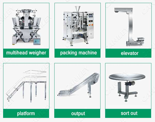 cashew nut packing machine composition