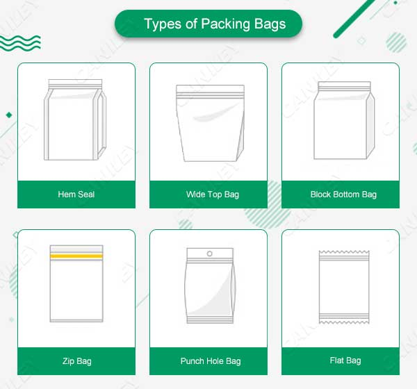 Types of Packing Bags