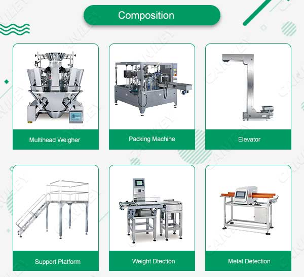 Pet food packing machine Composition