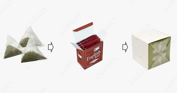 triangle tea bag packing process