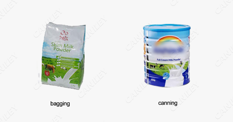 What Type of Packaging Is Used for Milk Powder?